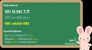 KB1 wa KB2 desu (Kalimat Kata Benda)