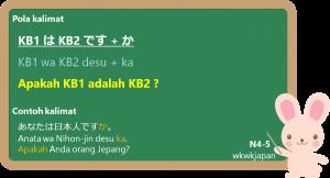 Bentuk Tanya: KB1 wa KB2 desu ka