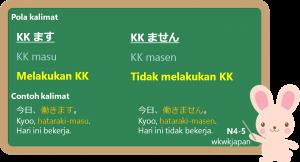 Kata Kerja + masu / masen / mashita / masen deshita