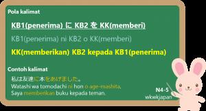 Memberi & Menerima I: KB1 ni KB2 o KK