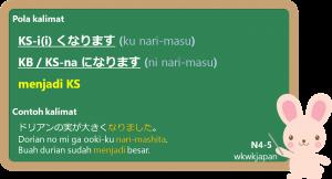 KS-i ku (KS-na ni) + nari-masu