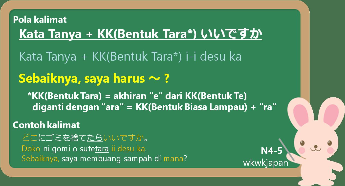 Kata Tanya + KK + ii desu ka