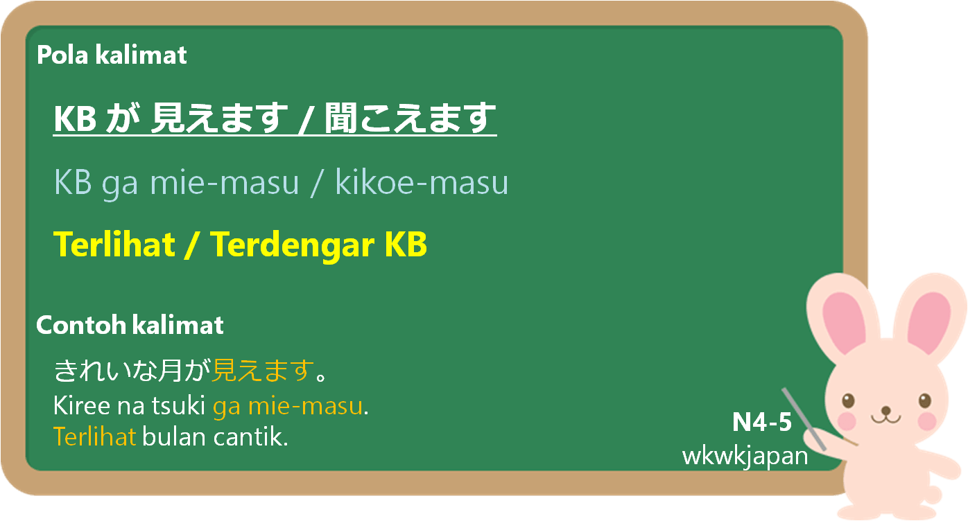 Mieru    Mie  Kikoe   U898b U3048 U307e U3059 U3001 U805e U3053 U3048 U308b