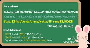 """""""Kata Tanya"""" + ka KS/KK/KB + koto/mono/hito/toki, dll"""