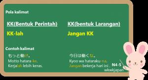 Perintah /Larangan I KK(Bentuk Perintah)