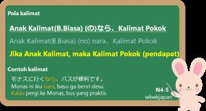 Nara (Kalimat Pengandaian)