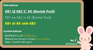 Kalimat Pasif: konjugasi dan susunan kalimat