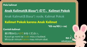 Kata Penghubung: KK/KS/KB (Bentuk Biasa) + node