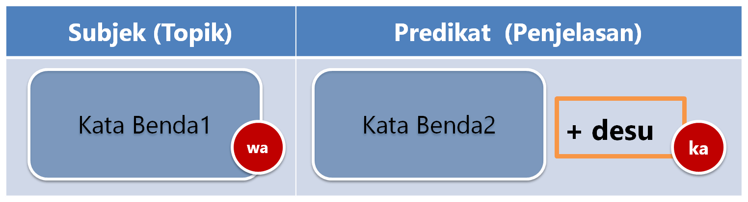 kb1_wa_kb2_desu_ka