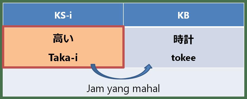 s-045-3-1