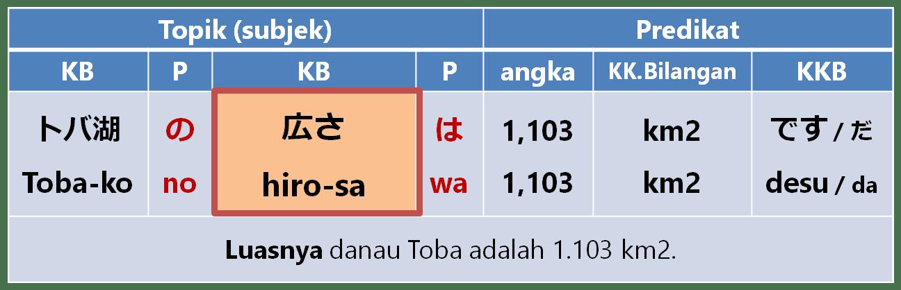 s-201