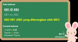"""Partikel No """"KB1 no KB2"""""""