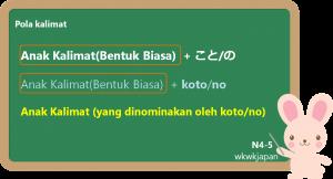 Koto dan No I : Menominakan Kalimat