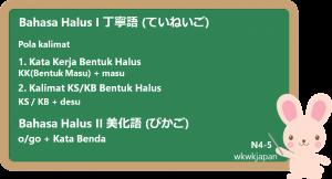 Bahasa Halus I & II (丁寧語ていねいご/美化語びかご)