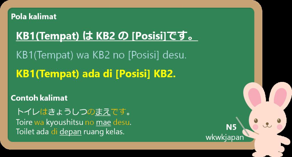 72+ Gambar Denah Kelas Dalam Bahasa Jepang Yang Bisa Anda Contoh