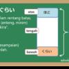 Perbedaan antara Kurai dan Hodo dalam Bahasa Jepang